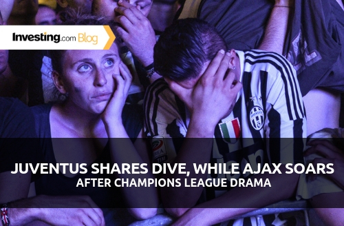 Juventus Shares Dive, While Ajax Soars After Champions League Drama