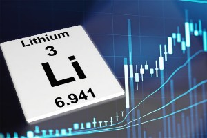 For Less Than a Dollar Per Share You Can Ride the Lithium Rush into the Stratosphere By Investing.com Studios