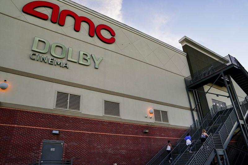 AMC Shares Jump Amid Trading Halts and Restrictions