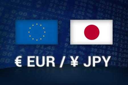 Forex - EUR/JPY subiu durante a sess