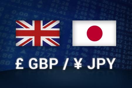 Forex - GBP/JPY naik semasa sesi Asia