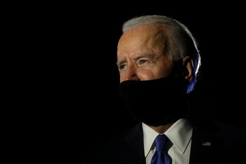Dow Sets New Record Again on Hopes for Biden Bounce By Investing.com