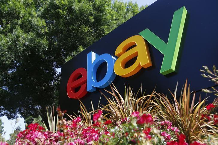 eBay Ready to Breakout?