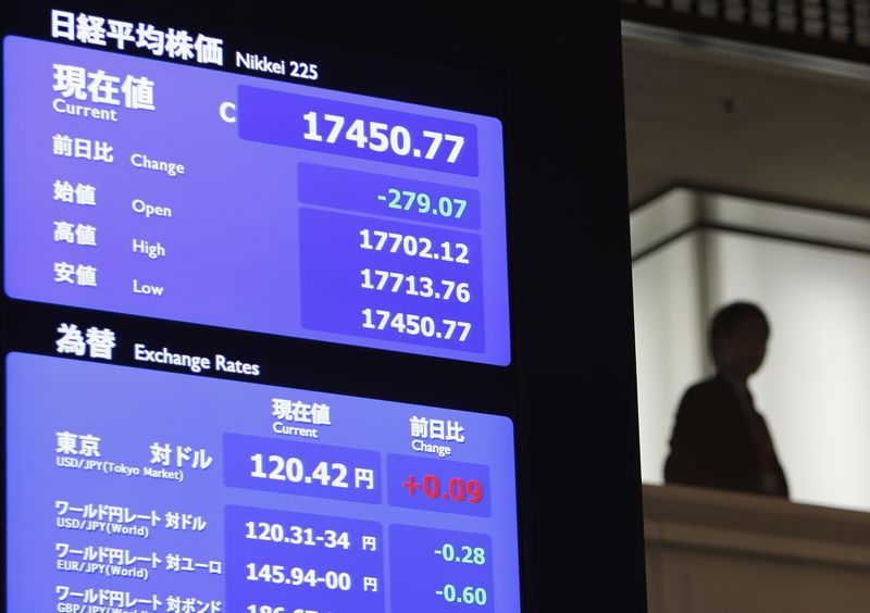 © Reuters.  Japan stocks higher at close of trade; Nikkei 225 up 0.35%