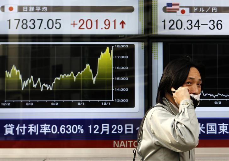 Asian shares mixed