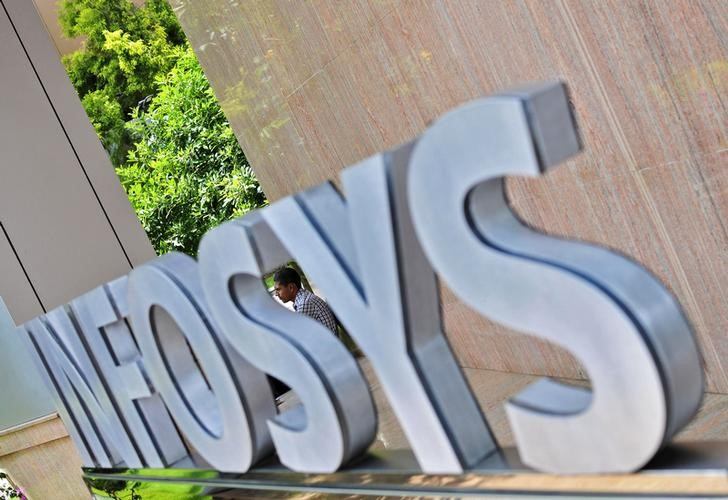 Indian shares wobble; Infosys tanks after whistleblower complaint By R