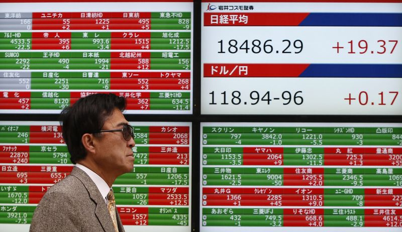 © Reuters.  GLOBAL MARKETS-Asian shares extend recovery on Wall Street gains