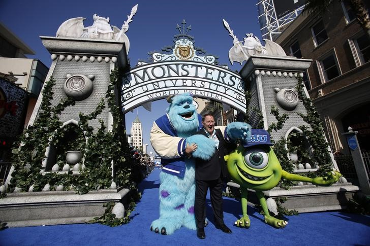 US STOCKS-Futures dip as trade worries resurface; Disney rises on resu