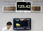 ตลาดหุ้นญี่ปุ่นปิดลบเล็กน้อย, Nikkei 225 ปรับลง 0.20%