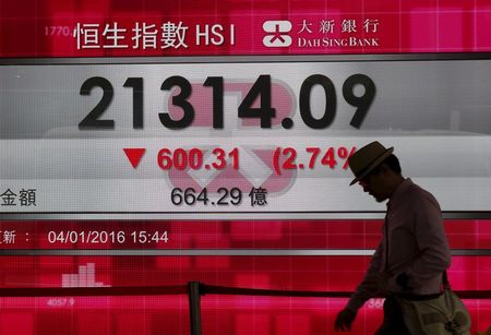 GLOBAL MARKETS-Asian shares jump to record high as investors bet on healthier 2021