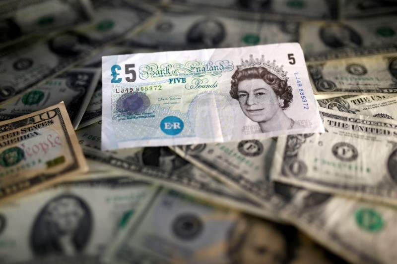 © Reuters.  Sterling hits day's lows as UK factory growth slows