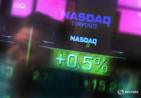 U.S. Markets Jump Ahead of Fed Amid Slowing Retail Sales