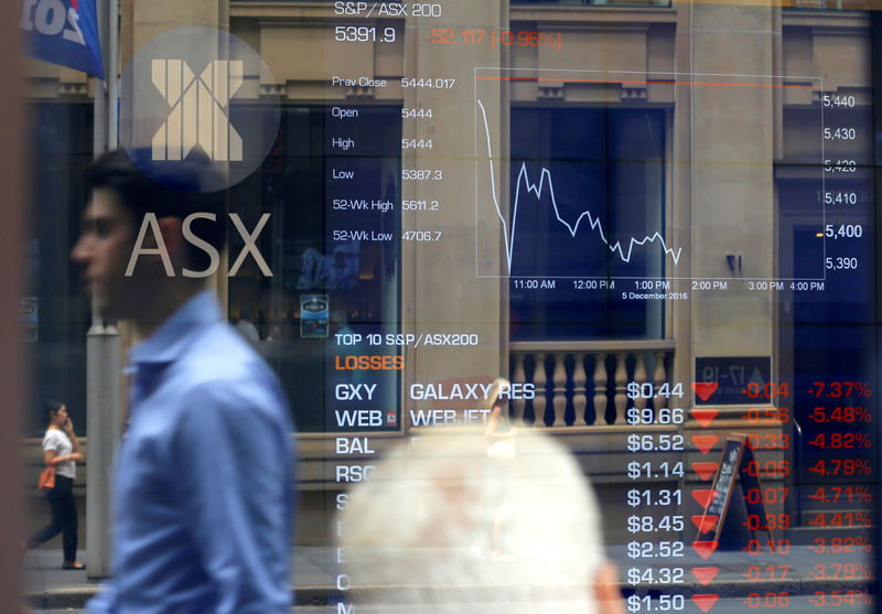 © Reuters.  Australia stocks higher at close of trade; S&P/ASX 200 up 1.11%