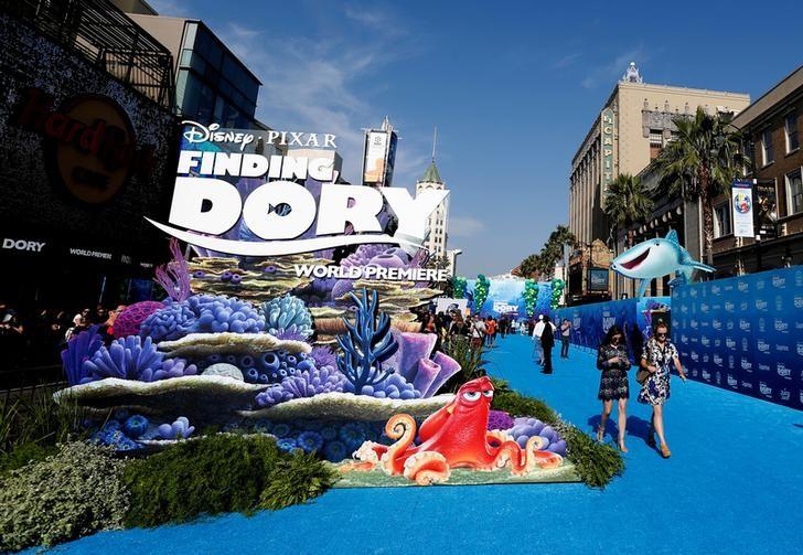Wird Disney+ jemals der größte Bereich von Walt Disney werden? Von The
