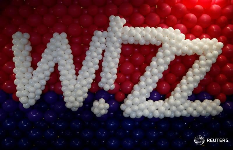 Premarket London: Wizz Air Raises Profit Guidance