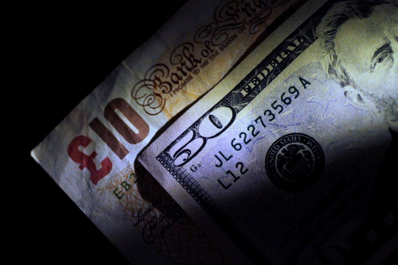 © Reuters.  Pound hit by UK political pressures, dollar ticks higher