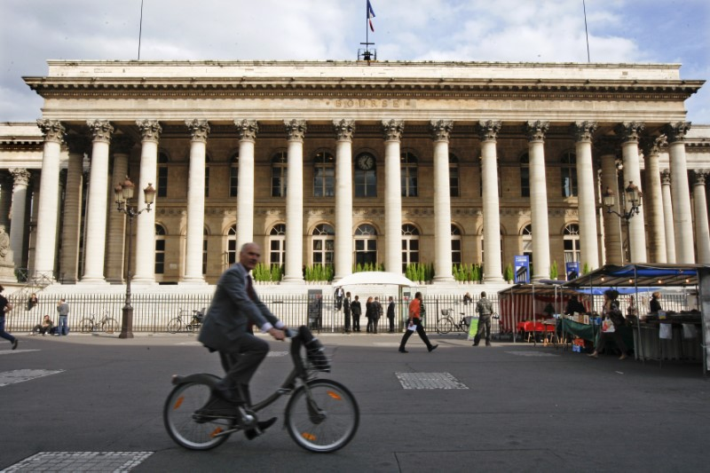 France shares higher at close of trade; CAC 40 up 2.20%