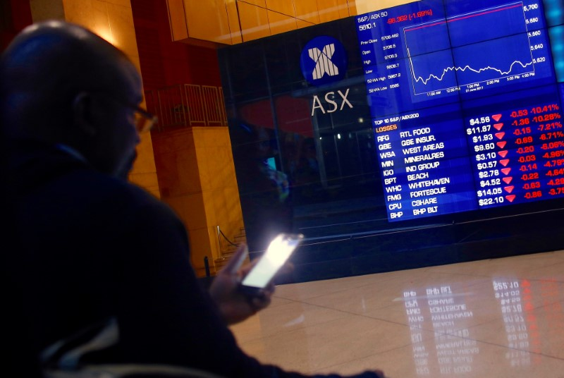 Australia stocks lower at close of trade; S&P/ASX 200 down 0.90%