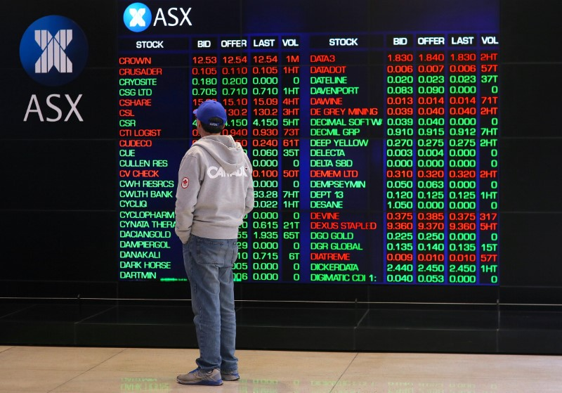 © Reuters.  Australia shares inch down amid pressure on oil prices; NZ up