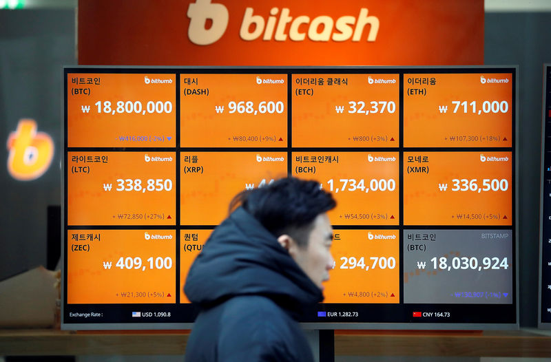 © Reuters.  Litecoin rallies, bitcoin, other cryptocurrencies also higher