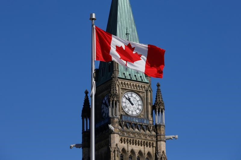 Canadian Annual Inflation 2% in December