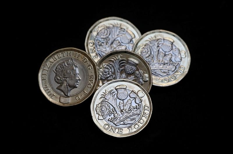 © Reuters.  Sterling touches day's highs after UK inflation data