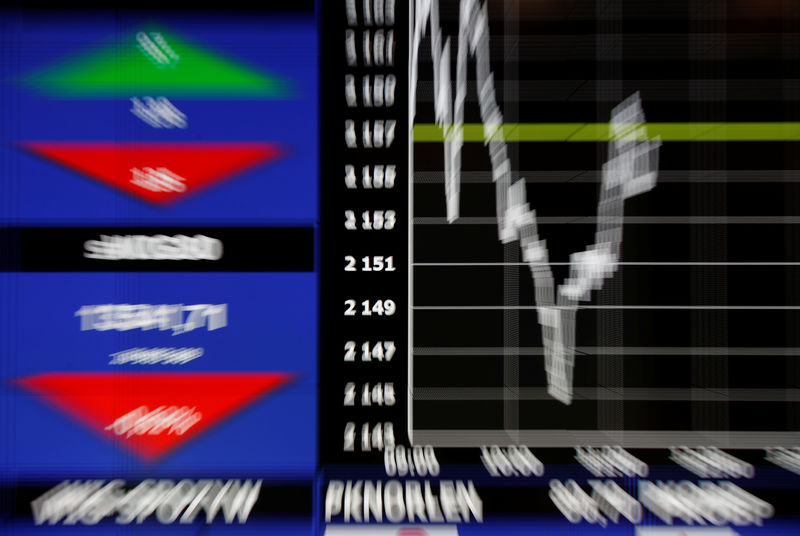 © Reuters.  Poland stocks higher at close of trade; WIG30 up 0.28%