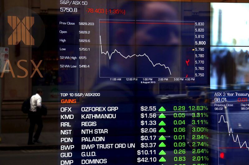 © Reuters. Australia stocks lower at close of trade; S&P/ASX 200 down 0.06%
