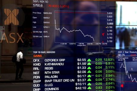 Australia shares lower at close of trade; S&P/ASX 200 down 0.87%
