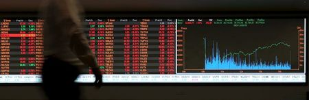 Brazil shares higher at close of trade; Bovespa up 0.24%
