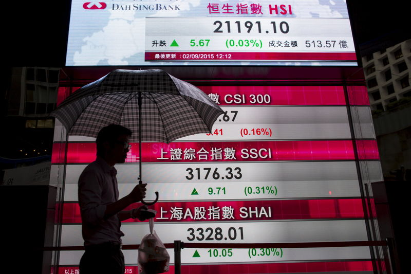 Asian Markets Mixed; Central Bank Meetings in Focus This Week By Inves