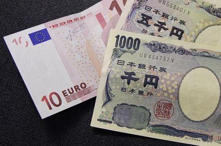 متابعة النظرة الفنية على اليورو ين EURJPY