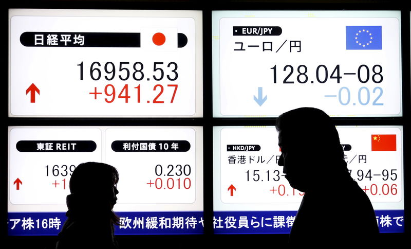 © Reuters.  Japan stocks lower at close of trade; Nikkei 225 down 0.57%