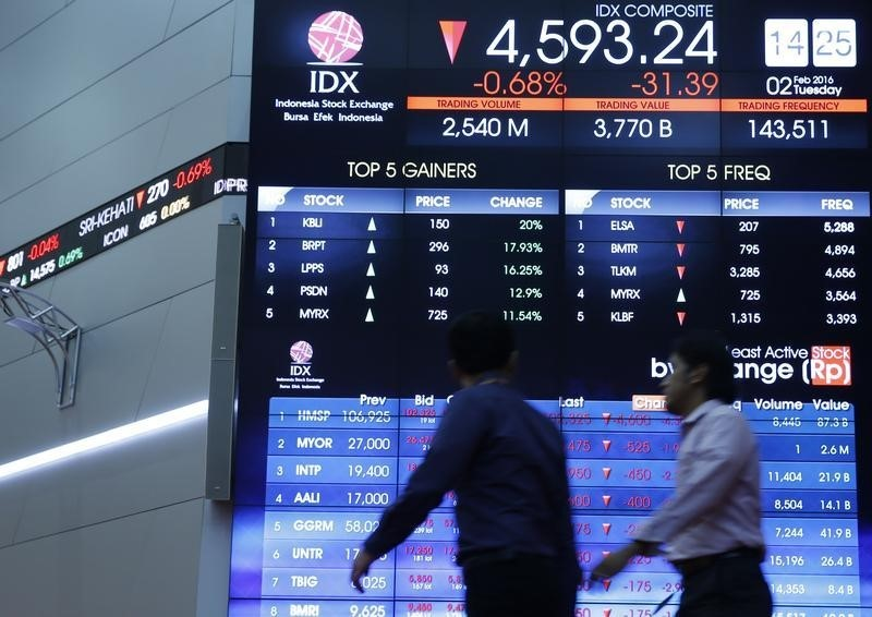 © Reuters.  Indonesia stocks higher at close of trade; IDX Composite Index up 0.74%