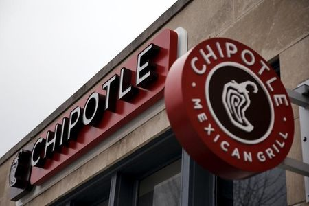 Chipotle Slips as Results Leave Investors Wanting
