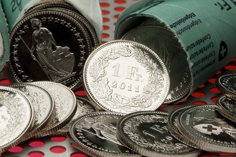 Forex swiss franc