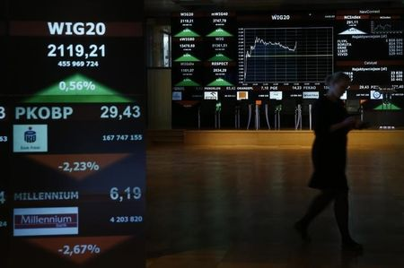 Poland stocks lower at close of trade; WIG30 down 0.04%