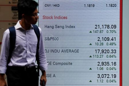 Asian stocks at two-week high as Trump leaves hospital