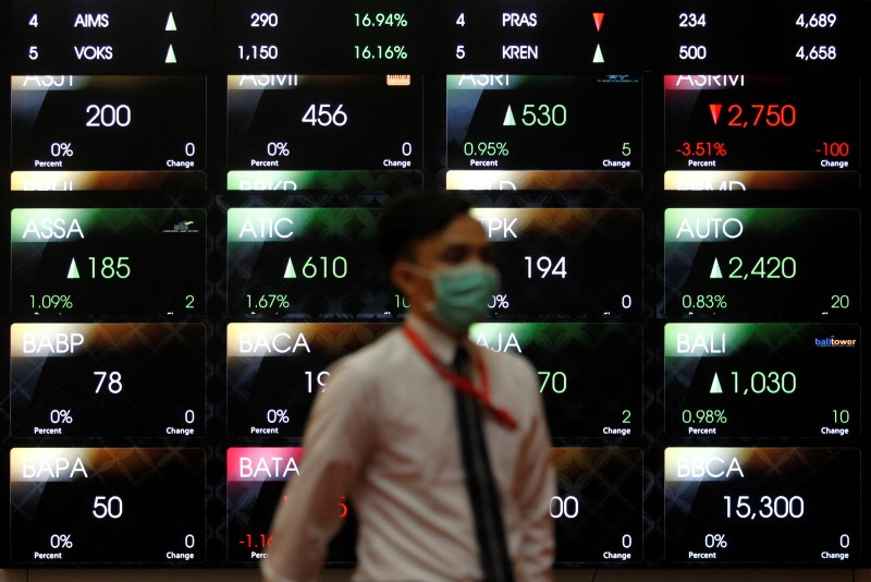 © Reuters.  Indonesia stocks higher at close of trade; IDX Composite Index up 0.18%