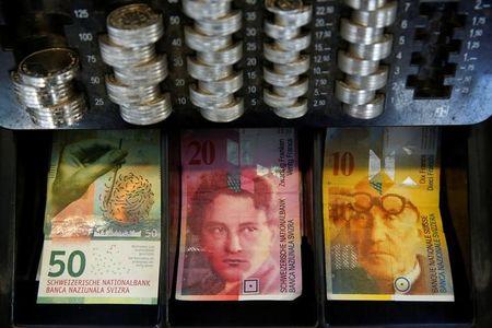 Dollar jumps on worries over U.S.-China trade talks