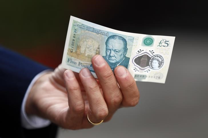 GBP/USD Shrugs BoE's Bond Buying Tweak; Scottish Election Outcome Eyed By Investing.com