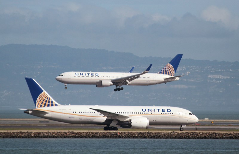 United Airlines Upgrades Guidance Despite Mixed Q3 Results By Investin
