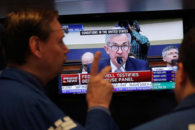 Wiadomosci finansowe