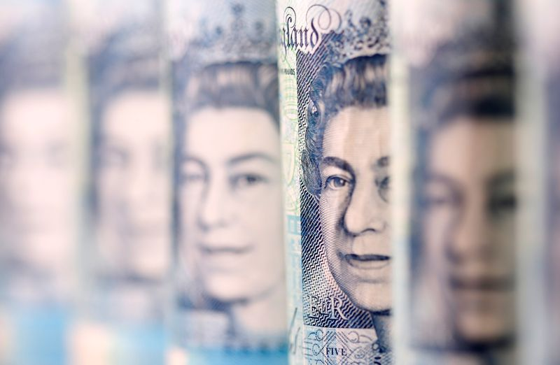 ©  Reuters Pound Climbs as Market Pushes Back on Negative Rates Speculation