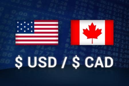 Forex - USD/CAD omhoog tijdens de Europese sessie