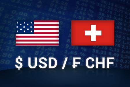 Forex - USD/CHF ylhäällä Euroopan pörssipäivän aikana