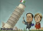 Ridotti i timori per l'Italia per il momento ma persiste l'incertezza