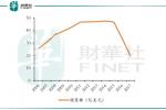 新華製藥:淨利潤增20%!佛系龍頭的淘金記