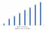 擬折價7%配股,最高淨籌40億港元,國藥控股究竟缺的是啥?