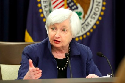 The Fed is having 2nd thoughts about raising interest rates further